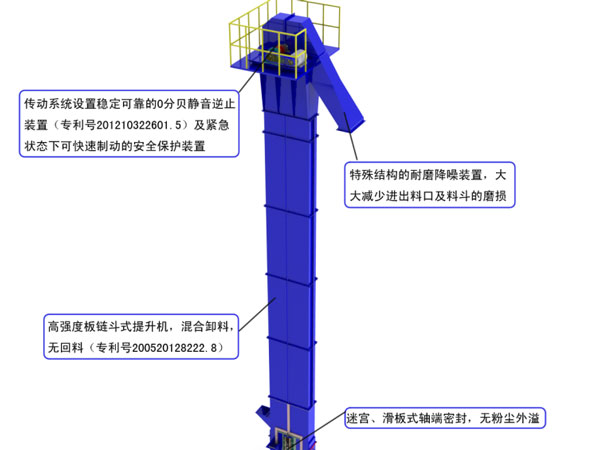 hot aggregate lifting system