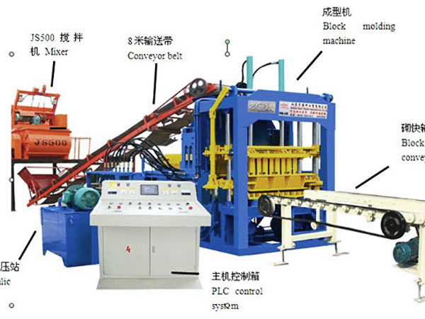 QT8-15 automatic fly ash bricks machine