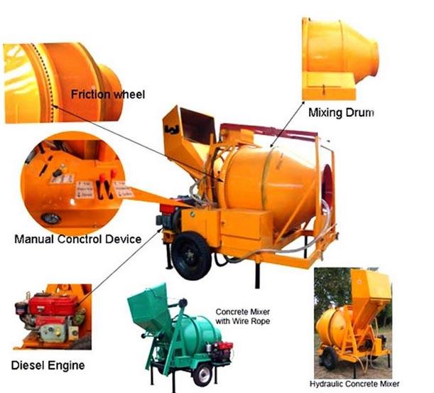 components of diesel mixer