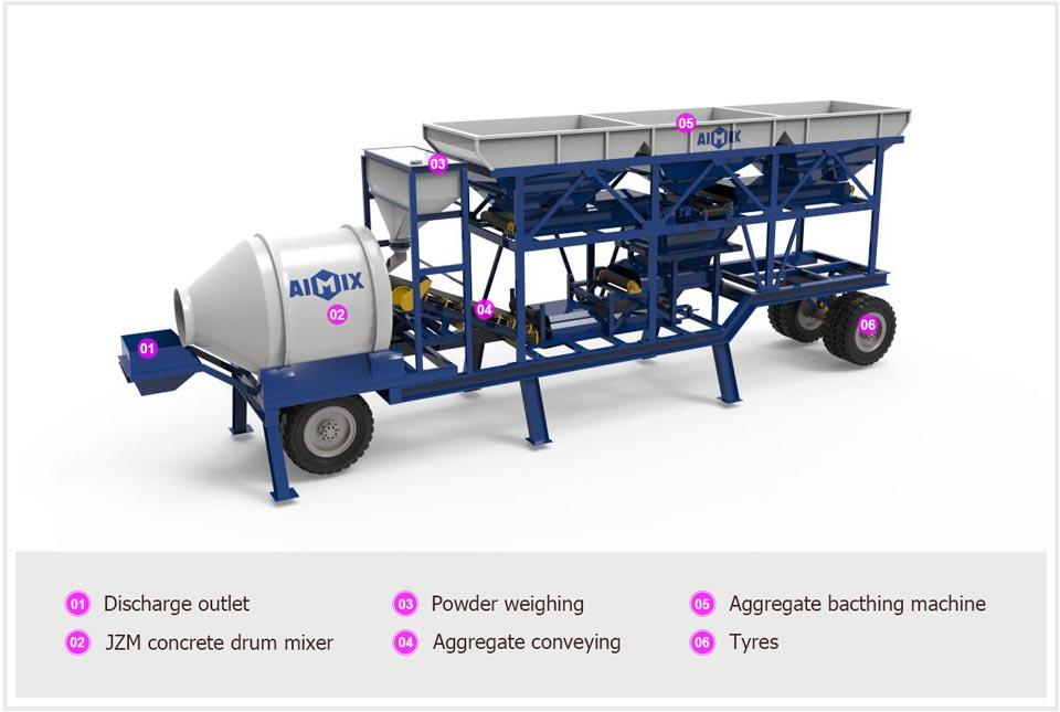 portable batch plant Pakistan